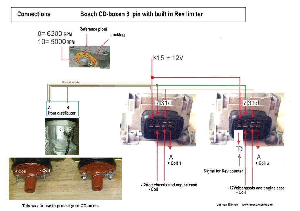 Shoprhraceservice4u: Porsche 911 Engine Wiring Diagram On Bosch At Gmaili.net